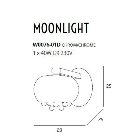 Moonlight falikar